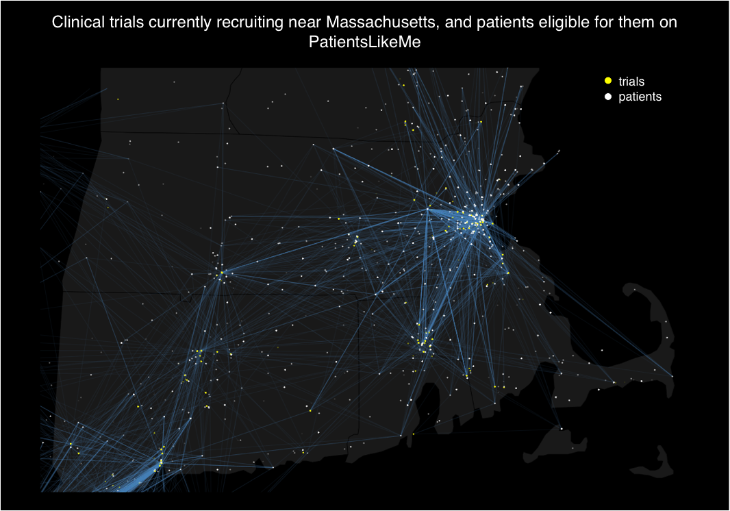Clinical Trials Recruiting Near Massachusetts and the Patients Eligible for Theme