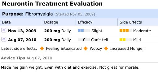 Sample Treatment Evaluation at PatientsLikeMe