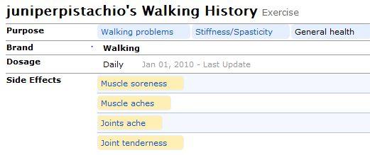 A Patient's Walking Treatment Evaluation History