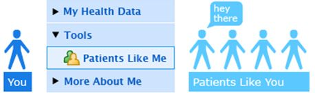 "The New ""Patients Like Me"" Feature Is Found in the ""Tools"" Section of Your Profile Sidebar"