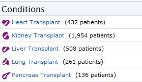 A Snapshot of the Organ Transplant Patients at PatientsLikeMe