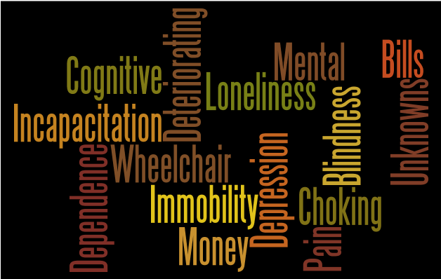 "A Word Cloud of One-Word Answers to ""What Part of MS Are You Most Afraid of?"""