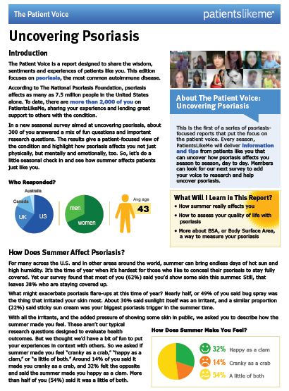 """Click Here to Read/Print Our Free Report, """"The Patient Voice:  Uncovering Psoriasis"""""""
