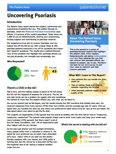 "The Cover of Our Latest Patient Voice Report on ""Uncovering Psoriasis"""
